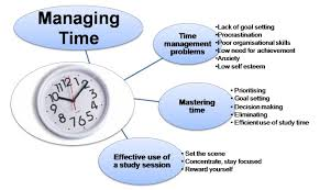 course study skills time management