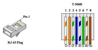 home phone wiring diagram dsl images diagram of loam phone line junction box wiring diagram image wiring diagram
