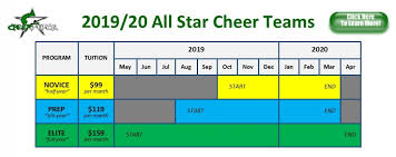 CheerForce Fresno