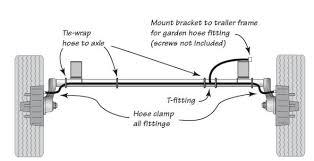 electric brake controller wiring diagram wiring diagram wiring diagram for trailer brakes the tekonsha prodigy p2 trailer brake controller
