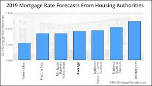2019 Mortgage Rates Forecast From Leading Housing