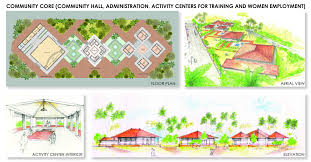 community core showing the community hall admin building and activity centers