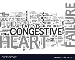 What Is Congestive Heart Failure Text Word Cloud Vector Image