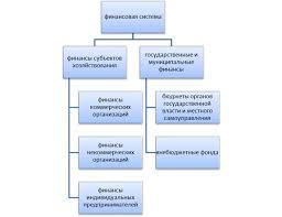 Финансовые науки Государственные финансы в финансовой системе  Финансовые науки Государственные финансы в финансовой системе России Статья