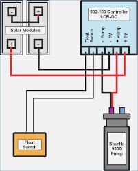 shurflo rv water pump wiring diagram neveste info shurflo rv water pump wiring diagram shurflo water pump wiring diagram vehicledata
