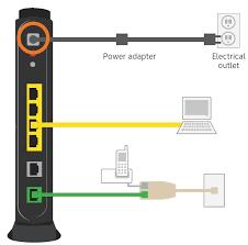 att uverse cat5 wiring diagram luxury att uverse cat5 wiring diagram att uverse cat5 wiring diagram beautiful att internet wiring diagram wiring diagram electricity basics 101