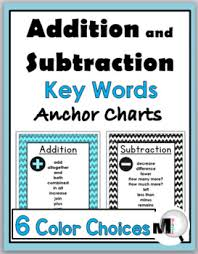 Addition And Subtraction Key Words Anchor Chart Math Key Words Addition Subtraction Charts Chevron Classroom Decor