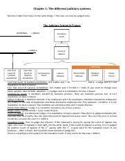 Accor Organizational Chart The Organizational Chart Illustrates How Accorhotels Is