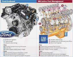 buick enclave engine diagram tangerinepanic com ford ecoboost vs gm active fuel management buick enclave engine diagram