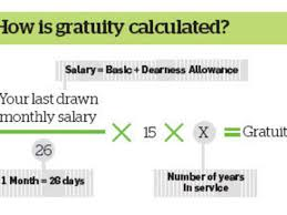 15 Gratuity Chart Get Rs 10 Lakh Gratuity For Not Hopping Jobs The Economic