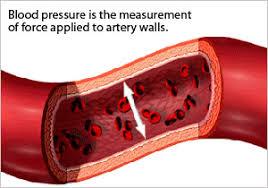 Blood Pressure Diagram Veterans Do You Have High Blood Pressure Veterans Health