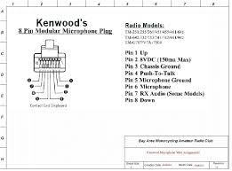 kenwood wiring kenwood image wiring diagram wiring harness diagram kenwood wiring diagrams on kenwood wiring