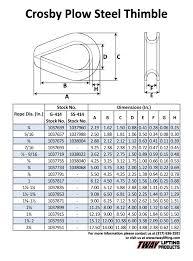 Crosby G414 Heavy Plow Steel Thimbles
