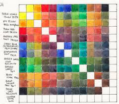 Review Van Gogh 12 Pan Watercolor Set Parka Blogs