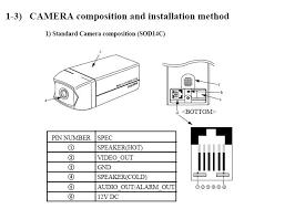 rj wiring diagram samsung rj auto wiring diagram schematic rj 11 wiring diagram samsung wire get image about wiring on rj12 wiring diagram samsung