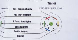 4 way trailer connector facbooik com Ford 7 Way Plug Wiring installing a 7 blade rv connector on a ford expedition blue oval ford 7 way trailer plug wiring diagram