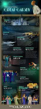 best images about the great gatsby english how much would it cost to be the great gatsby