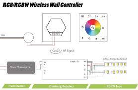 multizone wireless wall controller for instyle rgb led tape scart rgb wiring diagram Rgb Wiring Diagram #22