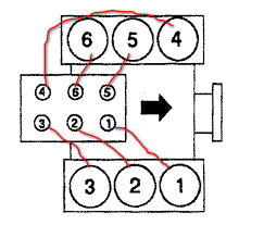 mustang v6 coil pack diagram mustang image wiring 1999 ford mustang spark plug wiring diagram 1999 auto wiring on mustang v6 coil pack diagram