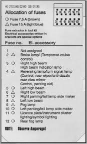 fuse box diagram mercedes benz w211 2002 mercedes fuse box fuse box chart what fuse goes where peachparts mercedes shopforum
