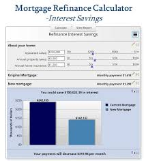 calculator refinance mortgage mortgage refinance calculator mls mortgage