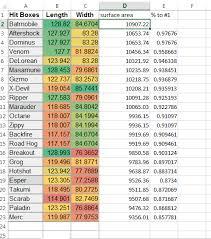 Rocket League Worth Chart Draft Pick Value Chart