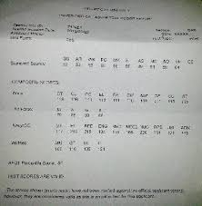 Asvab Score Chart Army Army Asvab Score Chart Best Picture Of Chart Anyimage Org