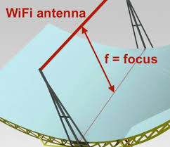 picture of diy parabolic wifi signal booster