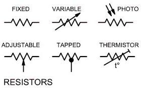 electrical schematic symbols s and identifications electrical wiring schematic diagram symbols resistors