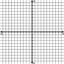 10 To 10 Coordinate Grid With Increments Labeled By 10s And Grid
