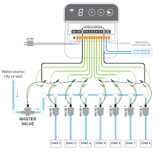 how do i connect a pump relay master valve to my rainmachine hd 12 wiring