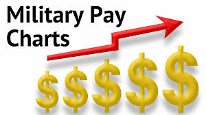 Air Force Enlisted Pay Chart 2019 2019 Military Pay Charts