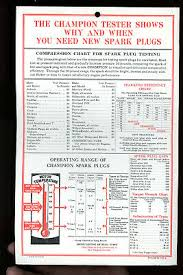 Champion Spark Plug Chart Of Size Recommendations 10 00