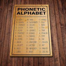 The nato phonetic alphabet is the most common, but the others are used in other areas. Morse Code Patent Morse Code Key Wall Art Telegram Posters Wall Decor Vintage Print Blueprint Gift Idea Military Decorations Painting Calligraphy Aliexpress