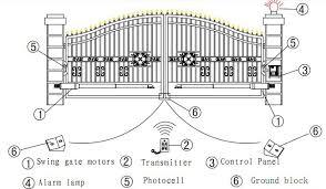 dc motor telescopic linear actuator automatic swing gate opener dc motor telescopic linear actuator automatic swing gate opener