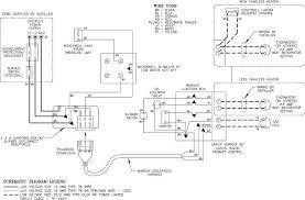 miller furnace wiring diagram miller image wiring wiring diagram for miller furnace wiring diagrams and schematics on miller furnace wiring diagram