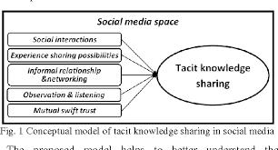 friendship essay topics in tamil