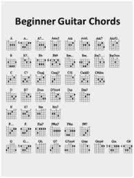 Guitar Chords Diagram For Beginners Best Of Chord Guitar Finger