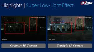 Image result for STAR LIGHT CCTV