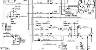 x wiring diagram john deere wiring diagram on and fix it here is the wiring for john deere wiring