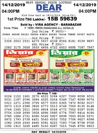 Ticket Chart Result Lottery Sambad Today Result 4pm