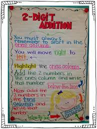 Copy Of Double Digit Addition And Subtraction With