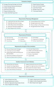 Strategy One Page Strategic Plan Step Consulting Template Examples ...