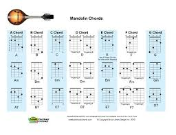 Mandolin Finger Chart Pin On Projects To Try