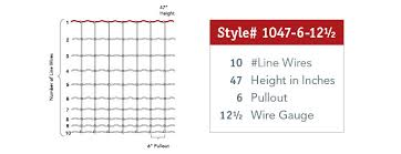 Fence Wire Gauge Chart How To Read Fence Style Numbers The Red Brand Post