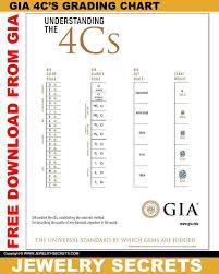 4 C S Diamond Chart Free Gia 4cs Diamond Chart Downloads Jewelry Secrets