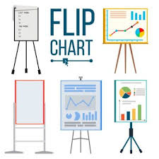 Types Of Flip Chart You Searched For Flip Chart Set Vector Office Whiteboard