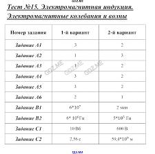 ГДЗ контрольные работы по физике класс Лозовенко