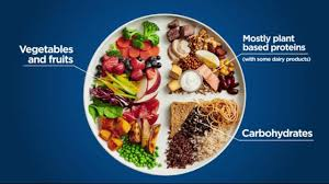 Seasonal Fruits And Vegetables Chart Canada Canada S Revised Food Guide Removes Four Food Groups