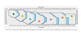 Spanx Hosiery Size Chart Bedowntowndaytona Com